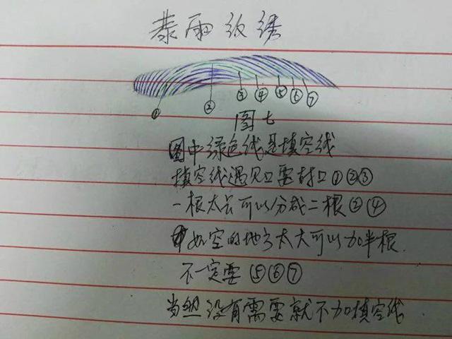 线条眉核心技术解密-恭雨纹绣专题